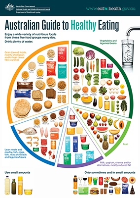 Aus-Guide-to-healthy-eating